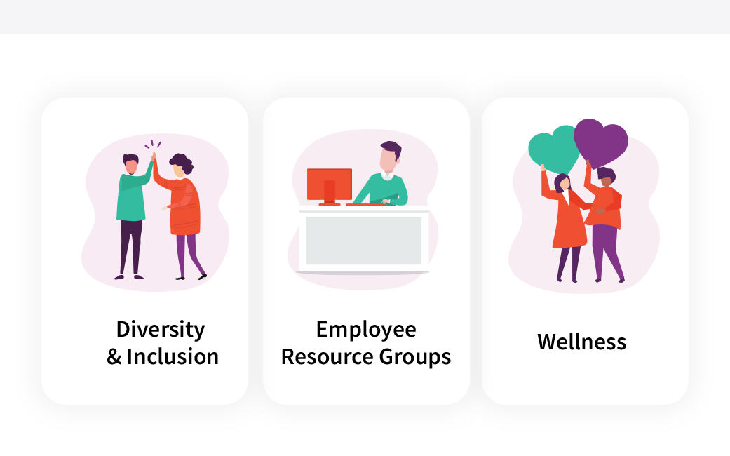 Employee wallet home page